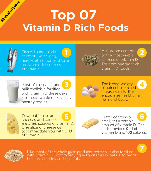 Top 07 Vitamin D Rich Foods That You Should Eat